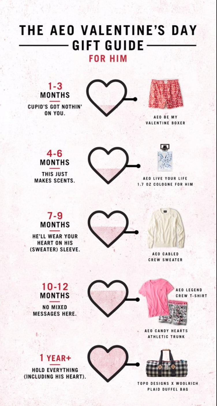 American Eagle Outfitter's valentine's day email campaign